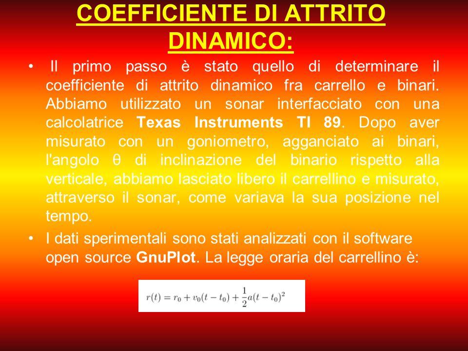 COEFFICIENTE DI ATTRITO DINAMICO: Il primo passo è stato quello di determinare il coefficiente di attrito dinamico fra carrello e binari.
