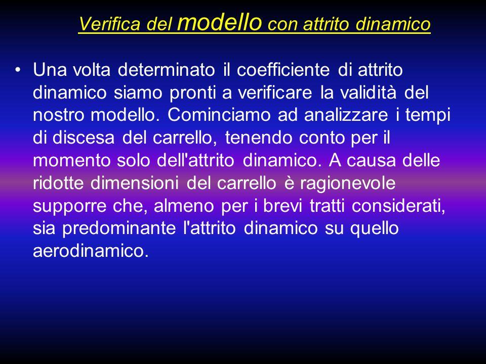 Verifica del modello con attrito dinamico Una volta determinato il coefficiente di attrito dinamico siamo pronti a verificare la validità del nostro modello.