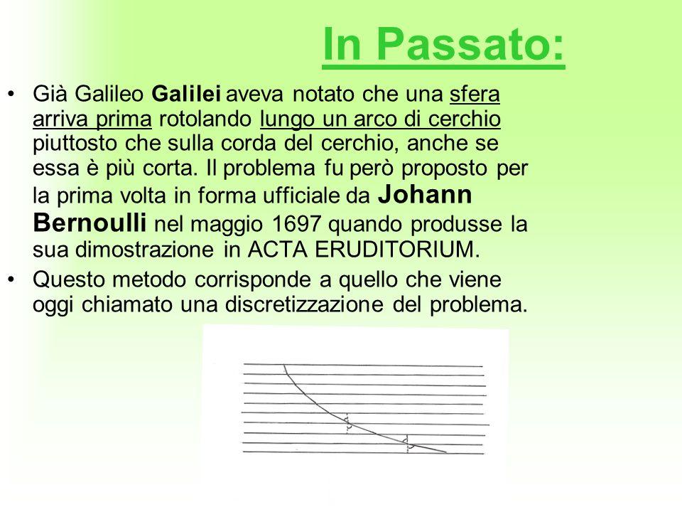 In Passato: Già Galileo Galilei aveva notato che una sfera arriva prima rotolando lungo un arco di cerchio piuttosto che sulla corda del cerchio, anche se essa è più corta.