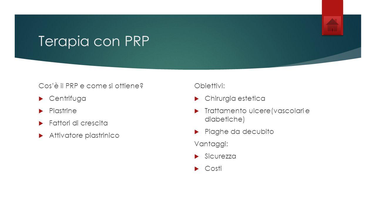 Terapia con PRP Cosè il PRP e come si ottiene? Centrifuga Piastrine Fattori di crescita Attivatore piastrinico Obiettivi: Chirurgia estetica Trattamen