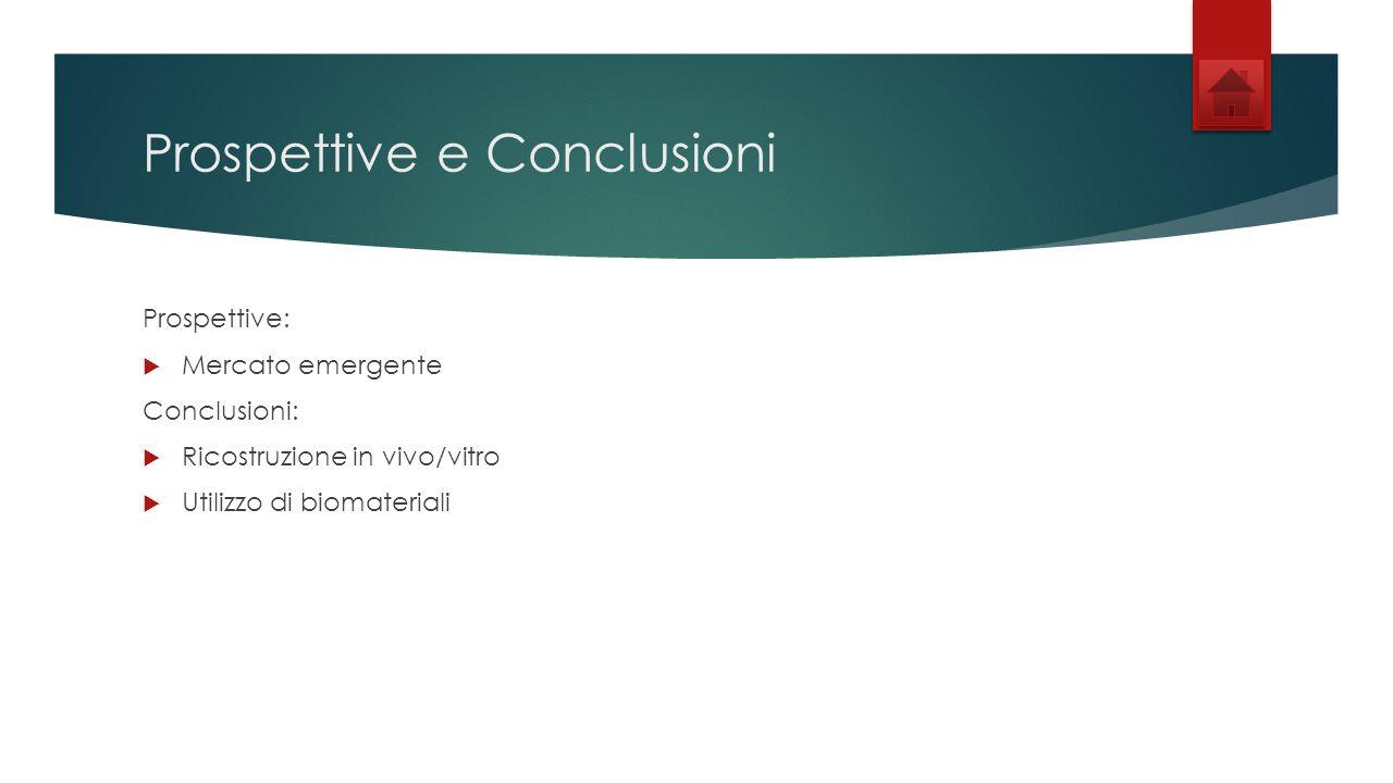 Prospettive e Conclusioni Prospettive: Mercato emergente Conclusioni: Ricostruzione in vivo/vitro Utilizzo di biomateriali