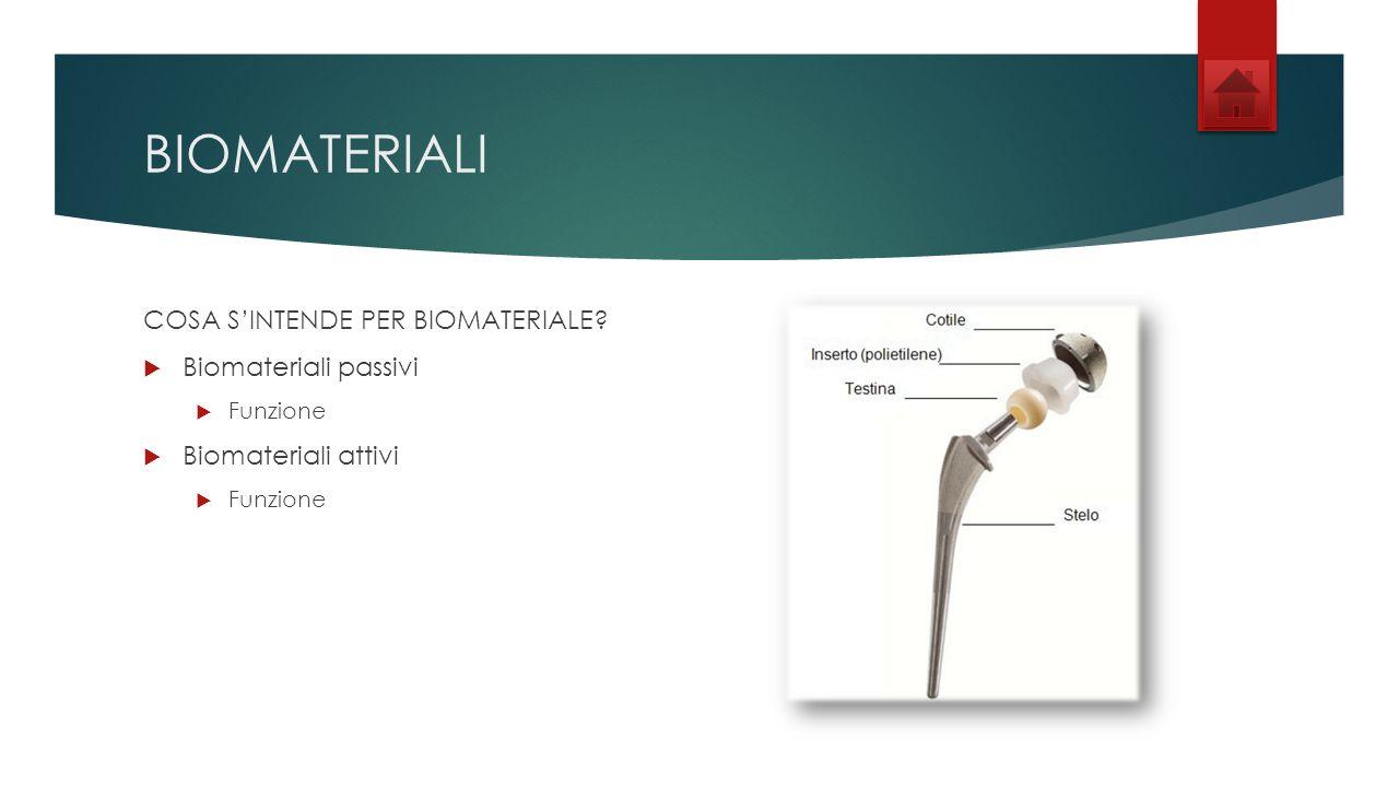 BIOMATERIALI COSA SINTENDE PER BIOMATERIALE? Biomateriali passivi Funzione Biomateriali attivi Funzione
