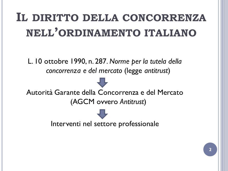 I L DIRITTO DELLA CONCORRENZA NELL ORDINAMENTO ITALIANO L.