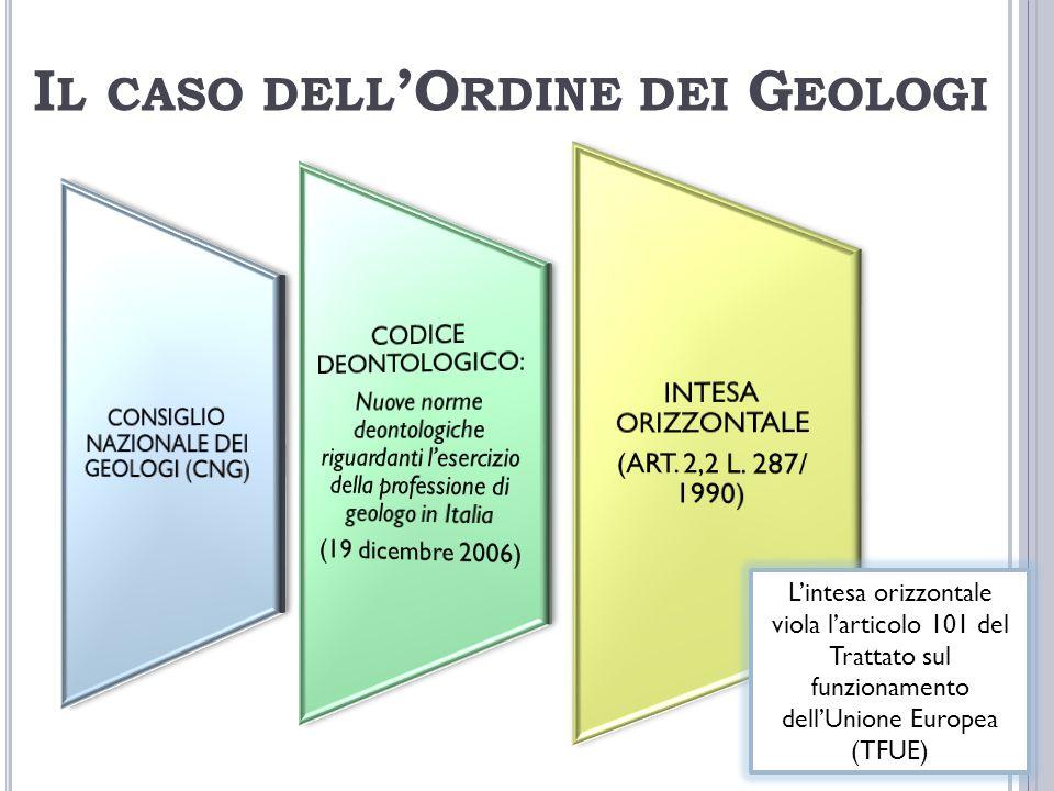 I L CASO DELL O RDINE DEI G EOLOGI 3 Lintesa orizzontale viola larticolo 101 del Trattato sul funzionamento dellUnione Europea (TFUE)