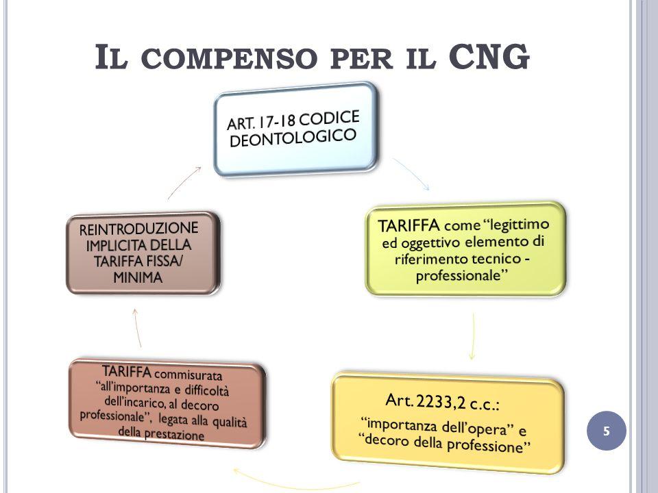 I L COMPENSO PER IL CNG 5