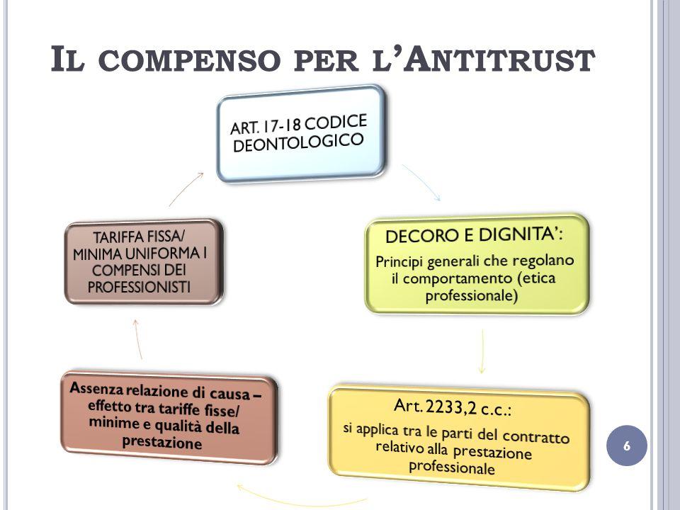 I L COMPENSO PER L A NTITRUST 6