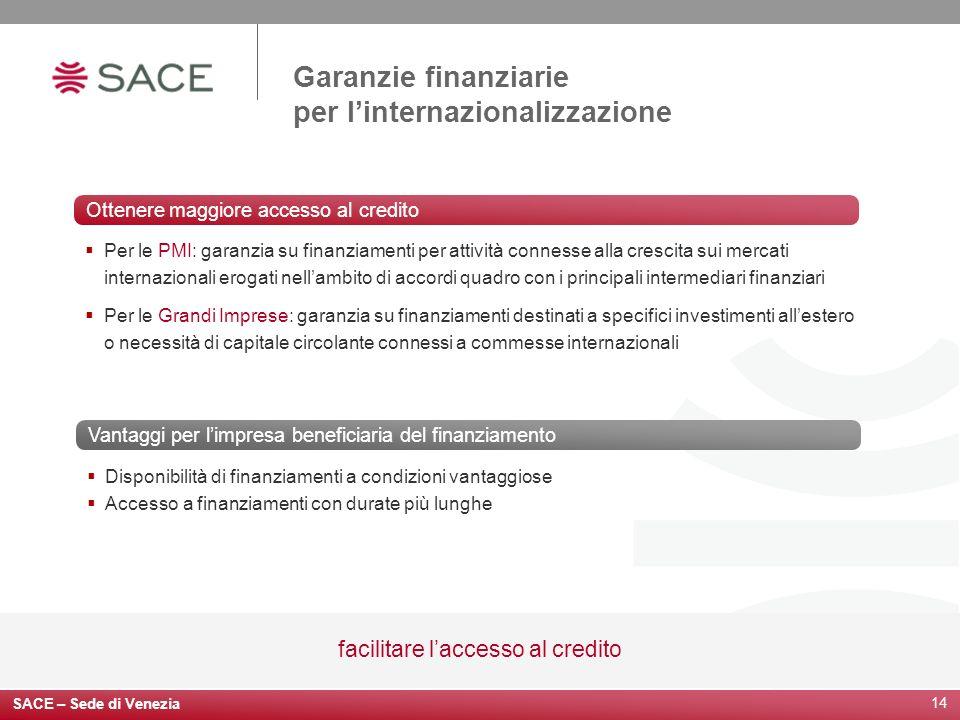 SACE – Sede di Venezia 14 Garanzie finanziarie per linternazionalizzazione facilitare laccesso al credito Disponibilità di finanziamenti a condizioni