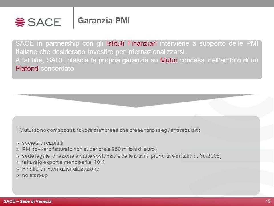 SACE – Sede di Venezia 15 Garanzia PMI SACE in partnership con gli Istituti Finanziari interviene a supporto delle PMI Italiane che desiderano investi