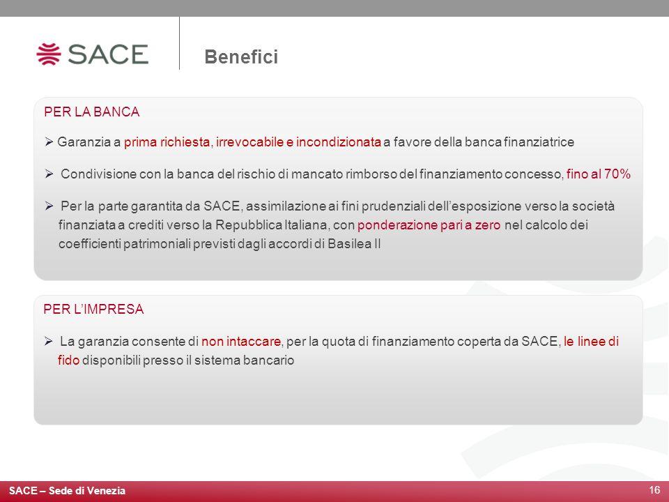 SACE – Sede di Venezia 16 Benefici PER LA BANCA Garanzia a prima richiesta, irrevocabile e incondizionata a favore della banca finanziatrice Condivisi