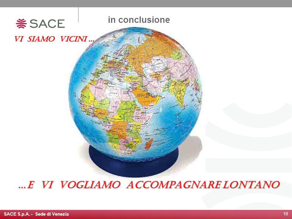 vI SIAMO VICINI … …E vI VOGLIAMO ACCOMPAGNARE LONTANO in conclusione SACE S.p.A. - Sede di Venezia 18