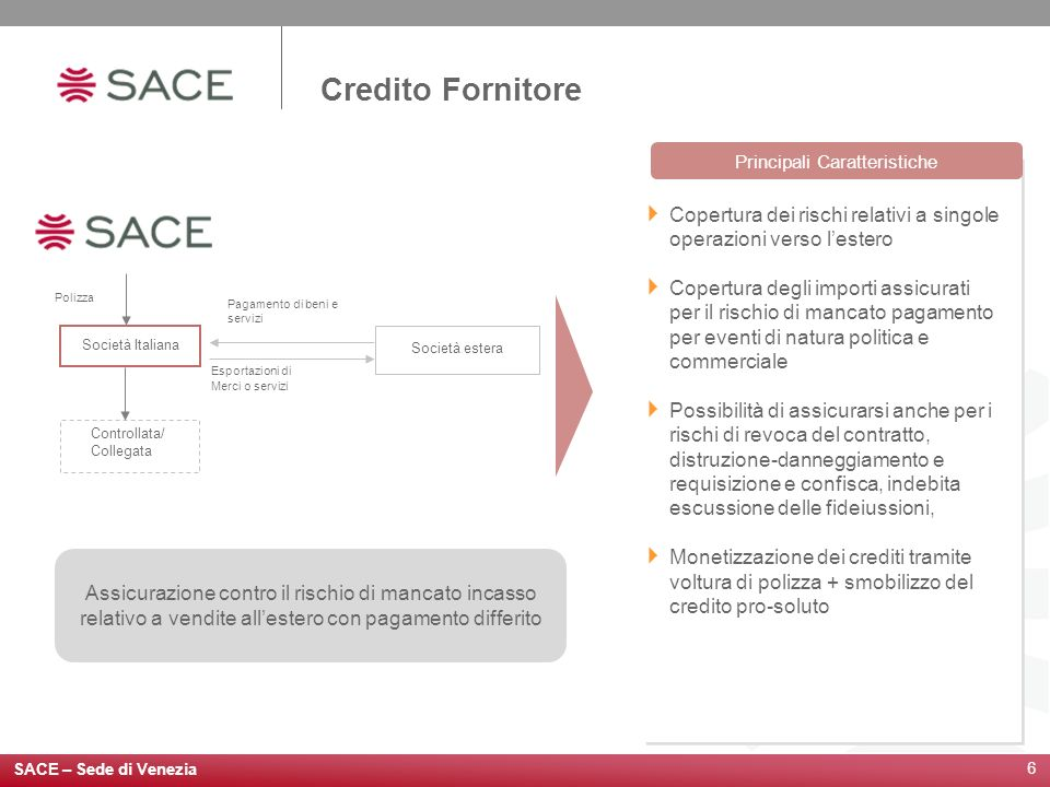 SACE – Sede di Venezia 17 Attività finanziabili Sono finanziabili le seguenti attività di investimento in Italia e allestero: a.