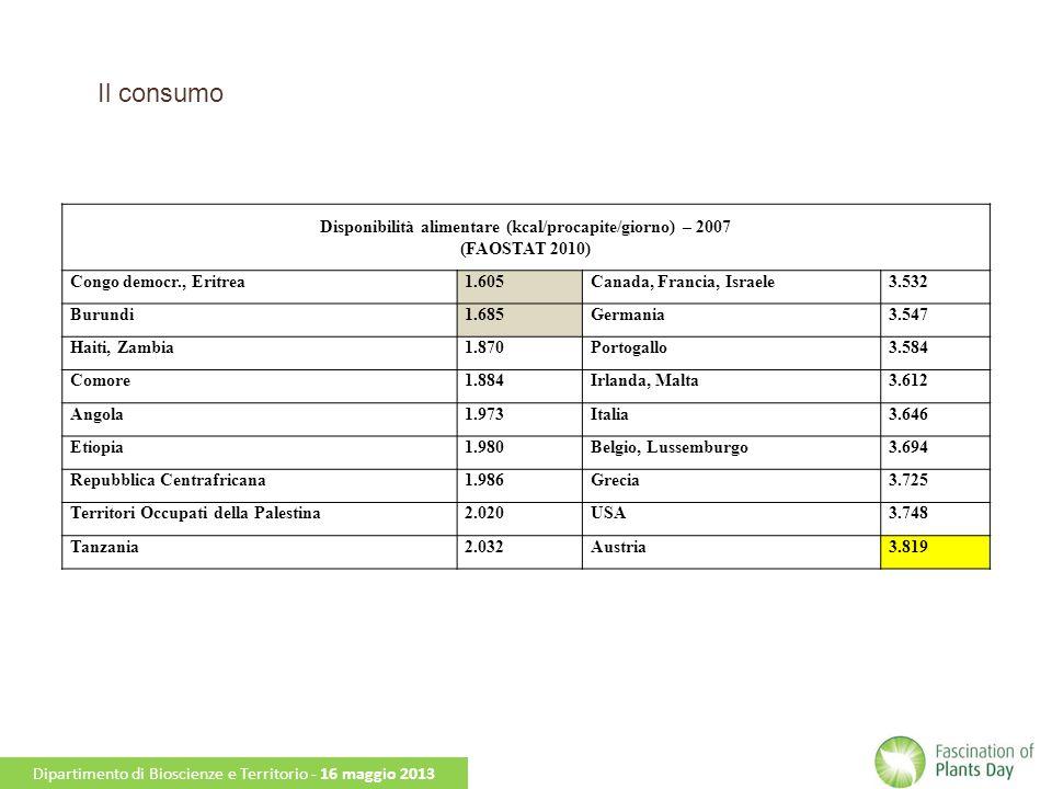 Disponibilità alimentare (kcal/procapite/giorno) – 2007 (FAOSTAT 2010) Congo democr., Eritrea1.605Canada, Francia, Israele3.532 Burundi1.685Germania3.547 Haiti, Zambia1.870Portogallo3.584 Comore1.884Irlanda, Malta3.612 Angola1.973Italia3.646 Etiopia1.980Belgio, Lussemburgo3.694 Repubblica Centrafricana1.986Grecia3.725 Territori Occupati della Palestina2.020USA3.748 Tanzania2.032Austria3.819 Il consumo Dipartimento di Bioscienze e Territorio - 16 maggio 2013