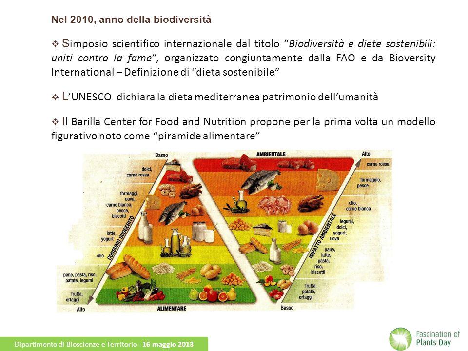 Nel 2010, anno della biodiversità S imposio scientifico internazionale dal titolo Biodiversità e diete sostenibili: uniti contro la fame, organizzato congiuntamente dalla FAO e da Bioversity International – Definizione di dieta sostenibile L UNESCO dichiara la dieta mediterranea patrimonio dellumanità I l Barilla Center for Food and Nutrition propone per la prima volta un modello figurativo noto come piramide alimentare Dipartimento di Bioscienze e Territorio - 16 maggio 2013