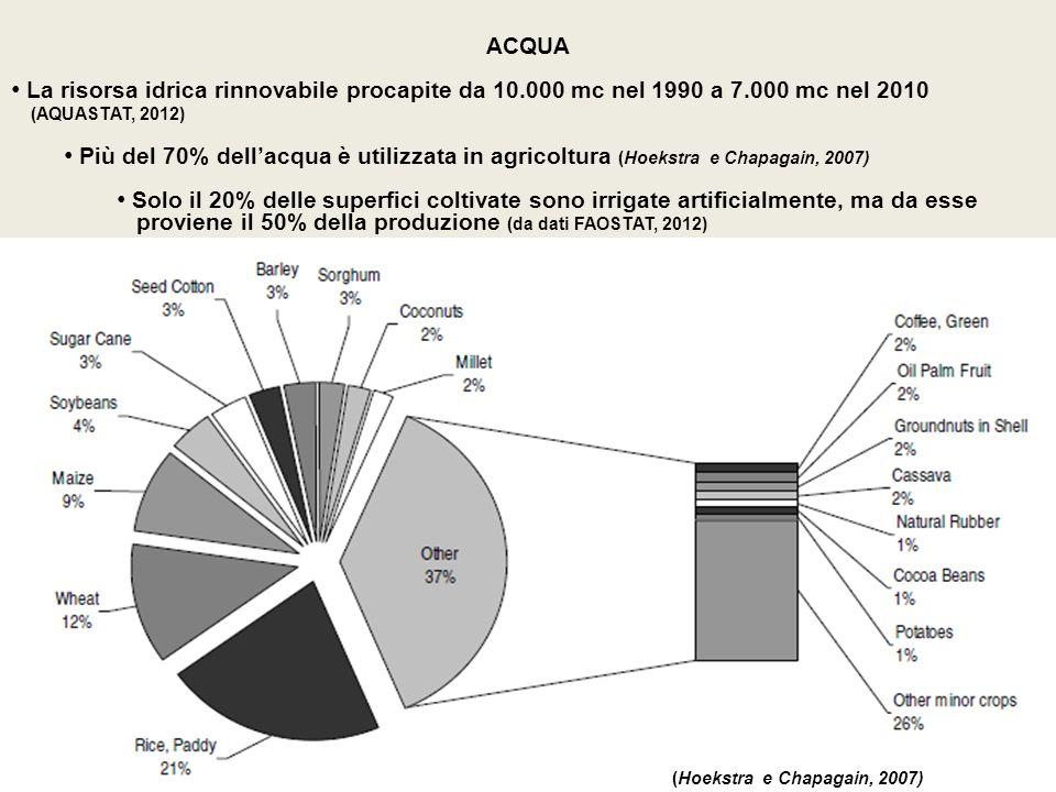 Il capitale naturale Dipartimento di Bioscienze e Territorio - Dottorato di Ricerca in Ambiente e Territorio - XXV Ciclo SUOLO 197019902010 Var.