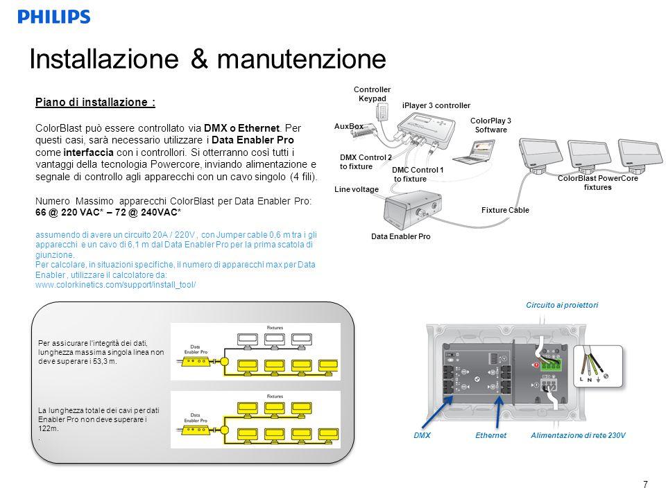 7 Installazione & manutenzione Circuito ai proiettori Alimentazione di rete 230V DMXEthernet La lunghezza totale dei cavi per dati Enabler Pro non deve superare i 122m..