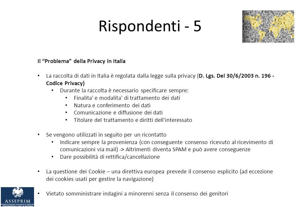 Rispondenti - 5 Il Problema della Privacy in Italia La raccolta di dati in Italia è regolata dalla legge sulla privacy (D.