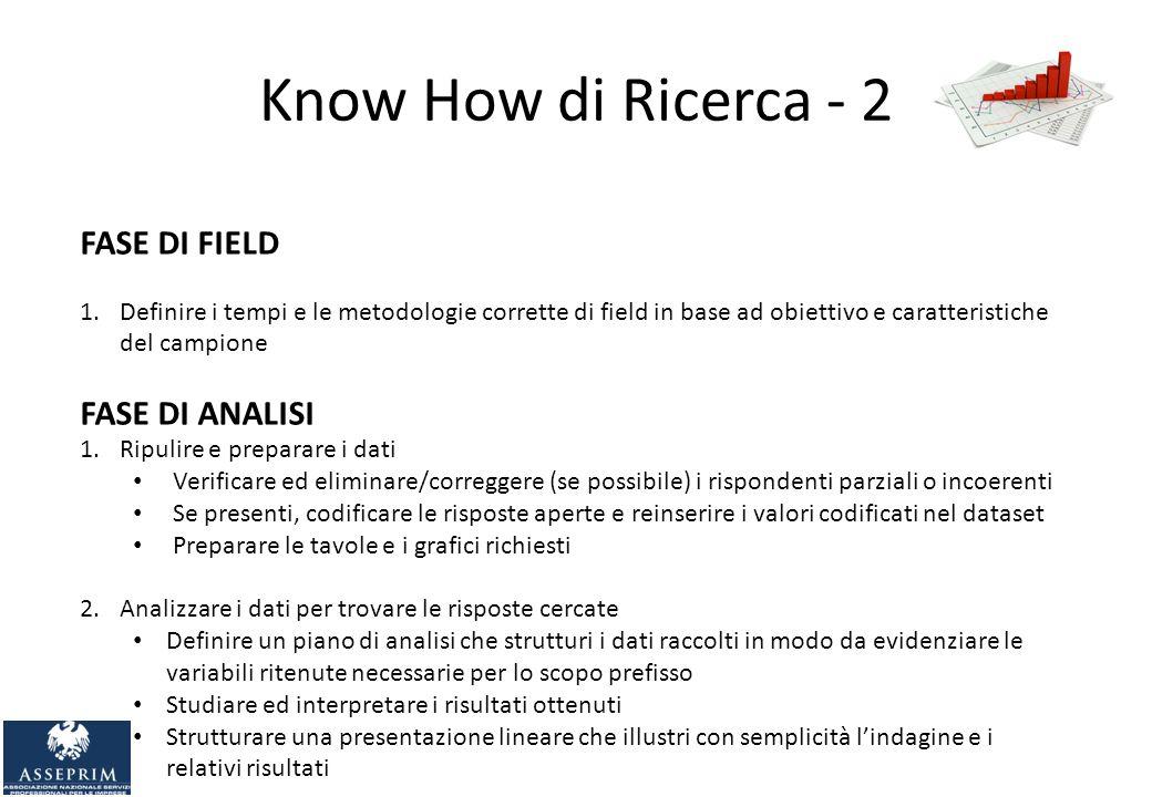 Know How di Ricerca - 2 FASE DI FIELD 1.Definire i tempi e le metodologie corrette di field in base ad obiettivo e caratteristiche del campione FASE DI ANALISI 1.Ripulire e preparare i dati Verificare ed eliminare/correggere (se possibile) i rispondenti parziali o incoerenti Se presenti, codificare le risposte aperte e reinserire i valori codificati nel dataset Preparare le tavole e i grafici richiesti 2.Analizzare i dati per trovare le risposte cercate Definire un piano di analisi che strutturi i dati raccolti in modo da evidenziare le variabili ritenute necessarie per lo scopo prefisso Studiare ed interpretare i risultati ottenuti Strutturare una presentazione lineare che illustri con semplicità lindagine e i relativi risultati