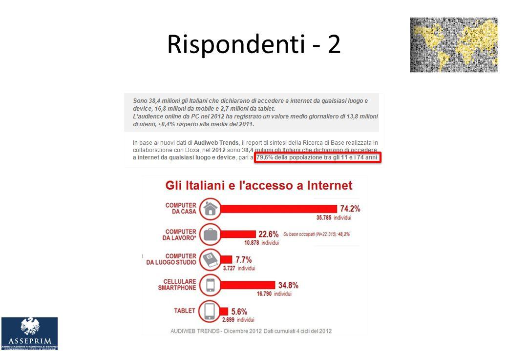 Rispondenti - 2