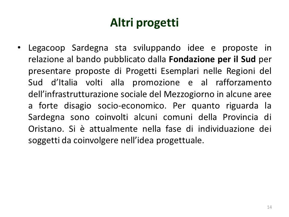 Altri progetti Legacoop Sardegna sta sviluppando idee e proposte in relazione al bando pubblicato dalla Fondazione per il Sud per presentare proposte di Progetti Esemplari nelle Regioni del Sud dItalia volti alla promozione e al rafforzamento dellinfrastrutturazione sociale del Mezzogiorno in alcune aree a forte disagio socio-economico.