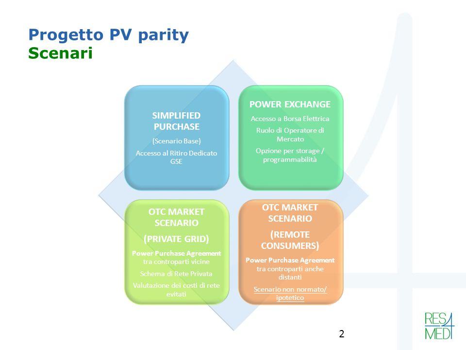 Progetto PV parity Scenari SIMPLIFIED PURCHASE (Scenario Base) Accesso al Ritiro Dedicato GSE POWER EXCHANGE Accesso a Borsa Elettrica Ruolo di Operatore di Mercato Opzione per storage / programmabilità OTC MARKET SCENARIO (PRIVATE GRID) Power Purchase Agreement tra controparti vicine Schema di Rete Privata Valutazione dei costi di rete evitati OTC MARKET SCENARIO (REMOTE CONSUMERS) Power Purchase Agreement tra controparti anche distanti Scenario non normato/ ipotetico 2
