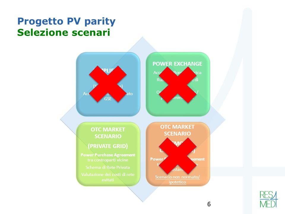 Progetto PV parity Selezione scenari SIMPLIFIED PURCHASE (Scenario Base) Accesso al Ritiro Dedicato GSE POWER EXCHANGE Accesso a Borsa Elettrica Ruolo di Operatore di Mercato Opzione per storage / programmabilità OTC MARKET SCENARIO (PRIVATE GRID) Power Purchase Agreement tra controparti vicine Schema di Rete Privata Valutazione dei costi di rete evitati OTC MARKET SCENARIO (REMOTE CONSUMERS) Power Purchase Agreement tra controparti anche distanti Scenario non normato/ ipotetico 6
