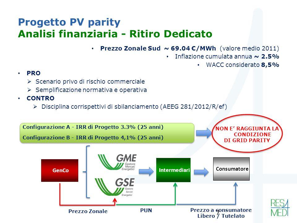 Progetto PV parity Analisi finanziaria - Ritiro Dedicato Prezzo Zonale Sud ~ 69.04 /MWh (valore medio 2011) Inflazione cumulata annua ~ 2.5% WACC considerato 8,5% PRO Scenario privo di rischio commerciale Semplificazione normativa e operativa CONTRO Disciplina corrispettivi di sbilanciamento (AEEG 281/2012/R/ef) Configurazione A - IRR di Progetto 3.3% (25 anni) Consumatore GenCo Intermediari Prezzo Zonale PUN Prezzo a consumatore Libero / Tutelato Configurazione B - IRR di Progetto 4,1% (25 anni) NON E RAGGIUNTA LA CONDIZIONE DI GRID PARITY 7