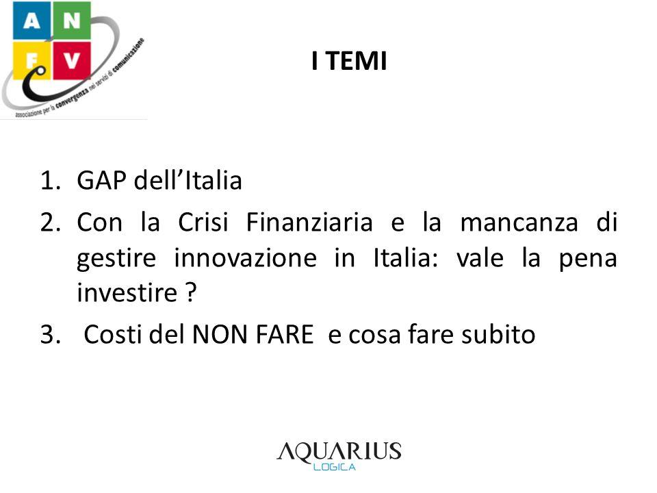 I TEMI 1.GAP dellItalia 2.Con la Crisi Finanziaria e la mancanza di gestire innovazione in Italia: vale la pena investire ? 3. Costi del NON FARE e co