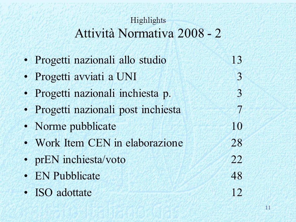 11 Highlights Attività Normativa 2008 - 2 Progetti nazionali allo studio13 Progetti avviati a UNI 3 Progetti nazionali inchiesta p.