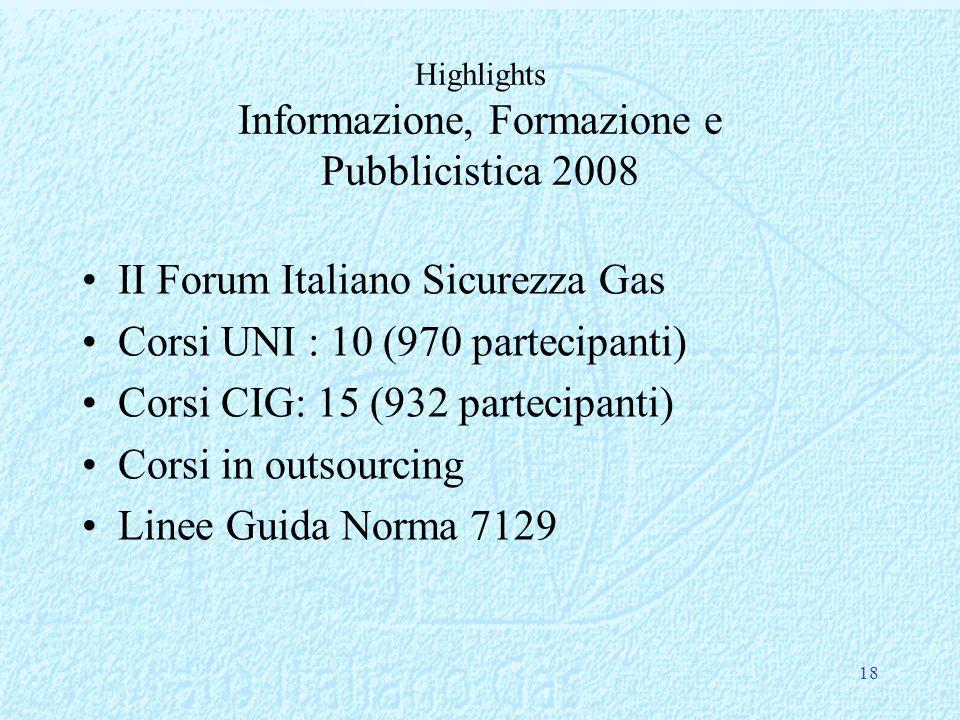II Forum Italiano Sicurezza Gas Corsi UNI : 10 (970 partecipanti) Corsi CIG: 15 (932 partecipanti) Corsi in outsourcing Linee Guida Norma 7129 18 Highlights Informazione, Formazione e Pubblicistica 2008