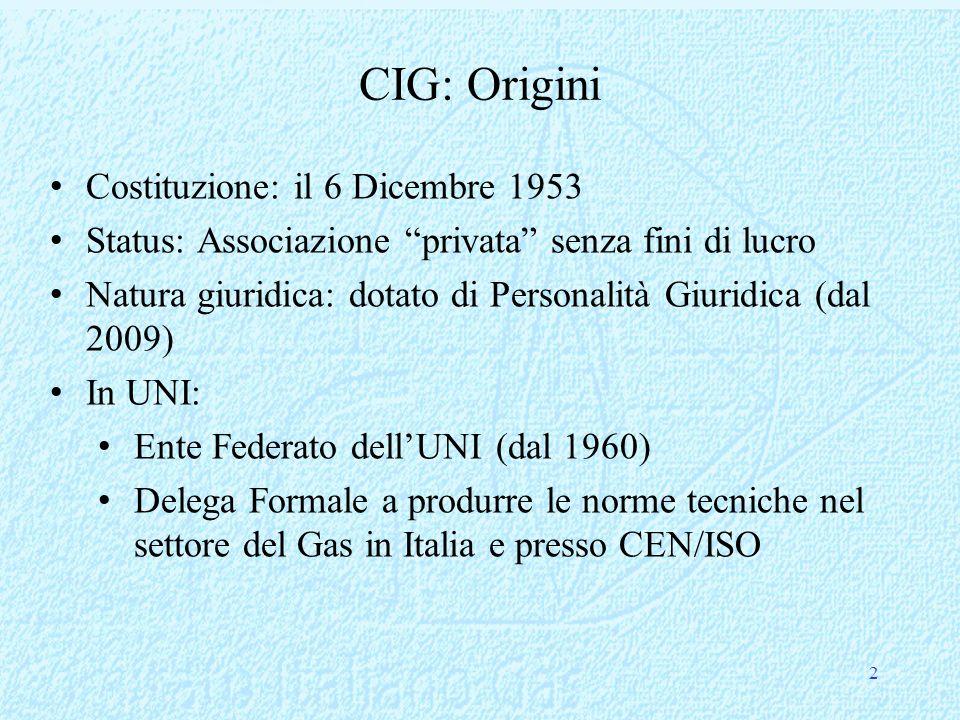 CIG: Origini 2 Costituzione: il 6 Dicembre 1953 Status: Associazione privata senza fini di lucro Natura giuridica: dotato di Personalità Giuridica (dal 2009) In UNI: Ente Federato dellUNI (dal 1960) Delega Formale a produrre le norme tecniche nel settore del Gas in Italia e presso CEN/ISO