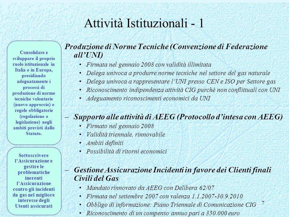 77 Produzione di Norme Tecniche (Convenzione di Federazione allUNI) Firmata nel gennaio 2008 con validità illimitata Delega univoca a produrre norme t