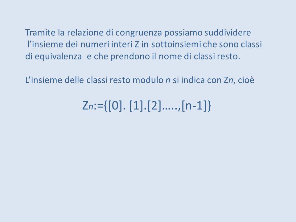 Tramite la relazione di congruenza possiamo suddividere linsieme dei numeri interi Z in sottoinsiemi che sono classi di equivalenza e che prendono il