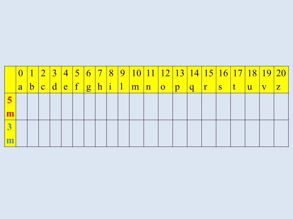 0a0a 1b1b 2c2c 3d3d 4e4e 5f5f 6g6g 7h7h 8i8i 9l9l 10 m 11 n 12 o 13 p 14 q 15 r 16 s 17 t 18 u 19 v 20 z 5m5m 3m3m