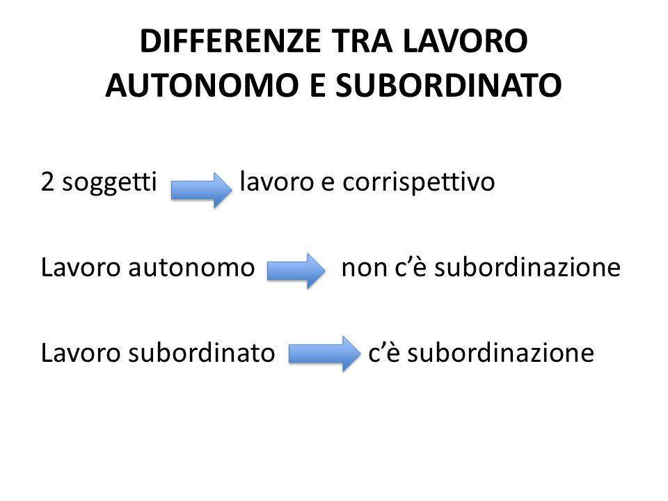 DIFFERENZE TRA LAVORO AUTONOMO E SUBORDINATO 2 soggetti lavoro e corrispettivo Lavoro autonomo non cè subordinazione Lavoro subordinato cè subordinazi