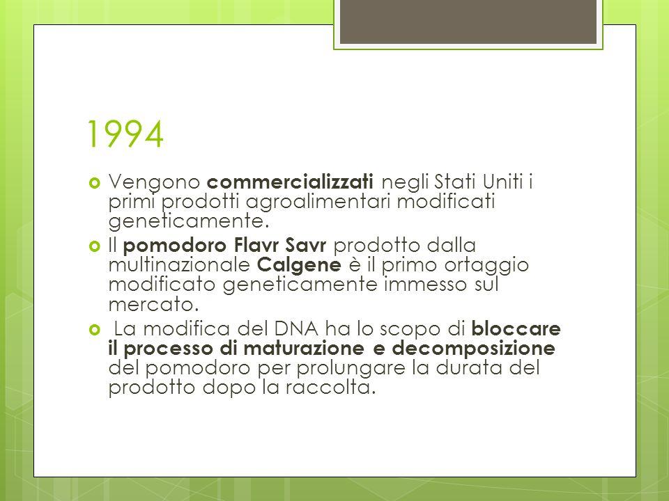 1994 Vengono commercializzati negli Stati Uniti i primi prodotti agroalimentari modificati geneticamente. Il pomodoro Flavr Savr prodotto dalla multin