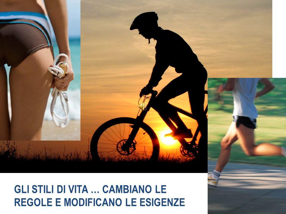 SPA, centri termali, centri estetici, palestre, home-video fitness, vacanze pro-fitness, corsi (pilates, yoga,…).