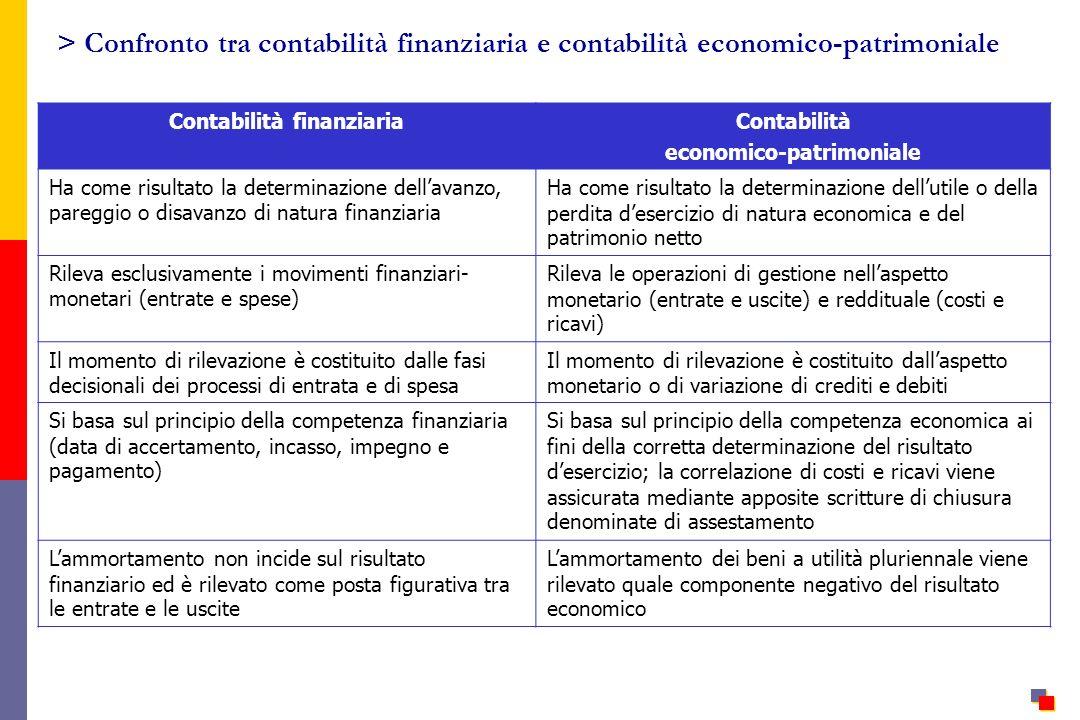 > Confronto tra contabilità finanziaria e contabilità economico-patrimoniale Contabilità finanziariaContabilità economico-patrimoniale Ha come risulta