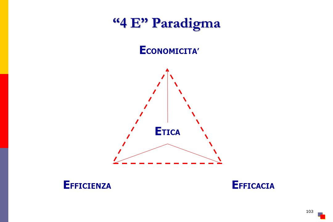 103 4 E Paradigma E FFICIENZA E CONOMICITA E FFICACIA E TICA