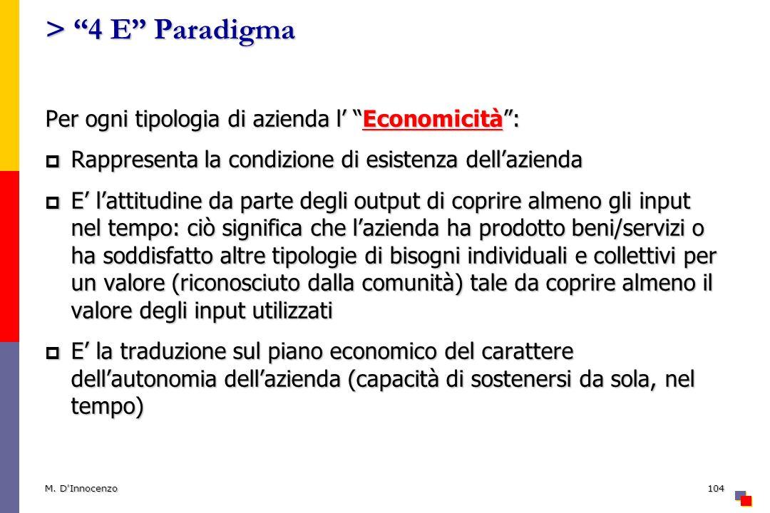 > 4 E Paradigma Per ogni tipologia di azienda l Economicità: Rappresenta la condizione di esistenza dellazienda Rappresenta la condizione di esistenza