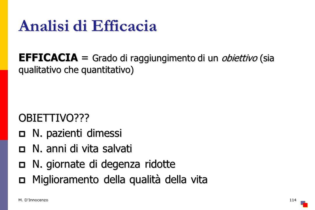 Analisi di Efficacia EFFICACIA = Grado di raggiungimento di un obiettivo (sia qualitativo che quantitativo) OBIETTIVO??? N. pazienti dimessi N. pazien
