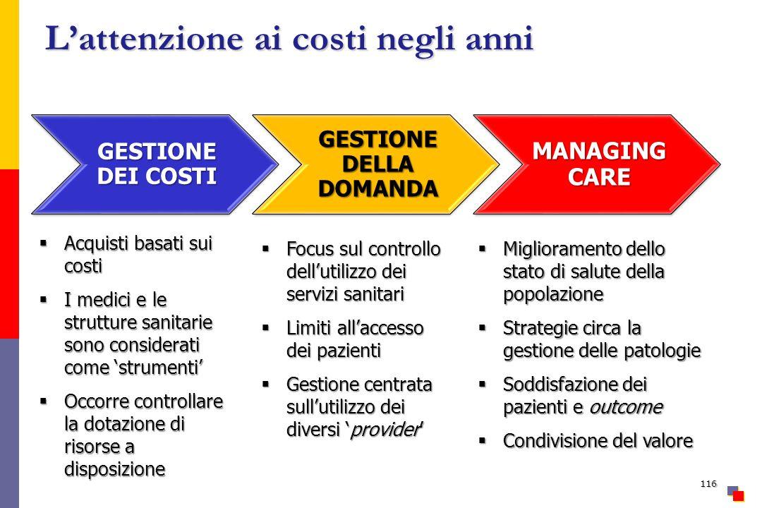 116 Lattenzione ai costi negli anni GESTIONE DEI COSTI GESTIONE DELLA DOMANDA MANAGING CARE Acquisti basati sui costi Acquisti basati sui costi I medi