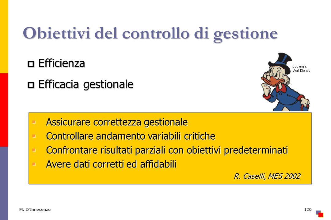 M. D'Innocenzo120 Obiettivi del controllo di gestione Efficienza Efficienza Efficacia gestionale Efficacia gestionale Assicurare correttezza gestional