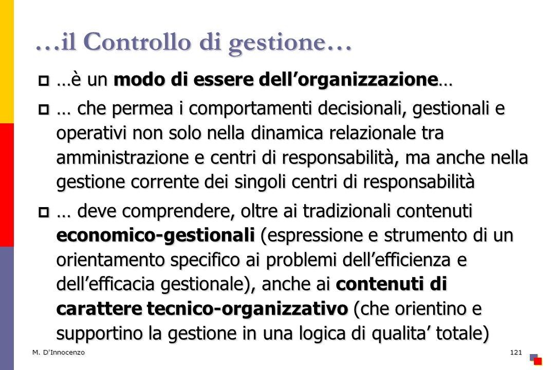M. D'Innocenzo121 …il Controllo di gestione… …è un modo di essere dellorganizzazione… …è un modo di essere dellorganizzazione… … che permea i comporta