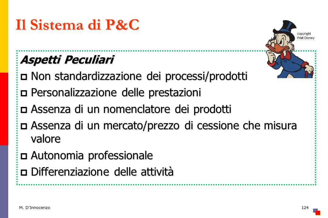 M. D'Innocenzo124 Il Sistema di P&C Aspetti Peculiari Non standardizzazione dei processi/prodotti Non standardizzazione dei processi/prodotti Personal