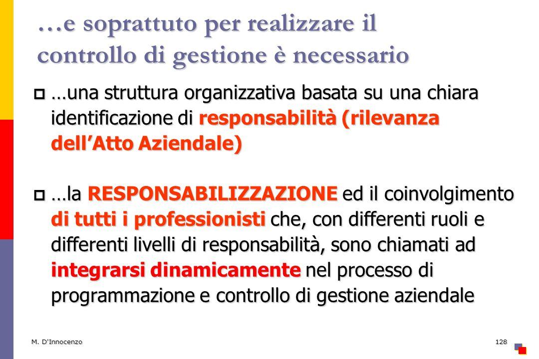 M. D'Innocenzo128 …e soprattuto per realizzare il controllo di gestione è necessario …una struttura organizzativa basata su una chiara identificazione