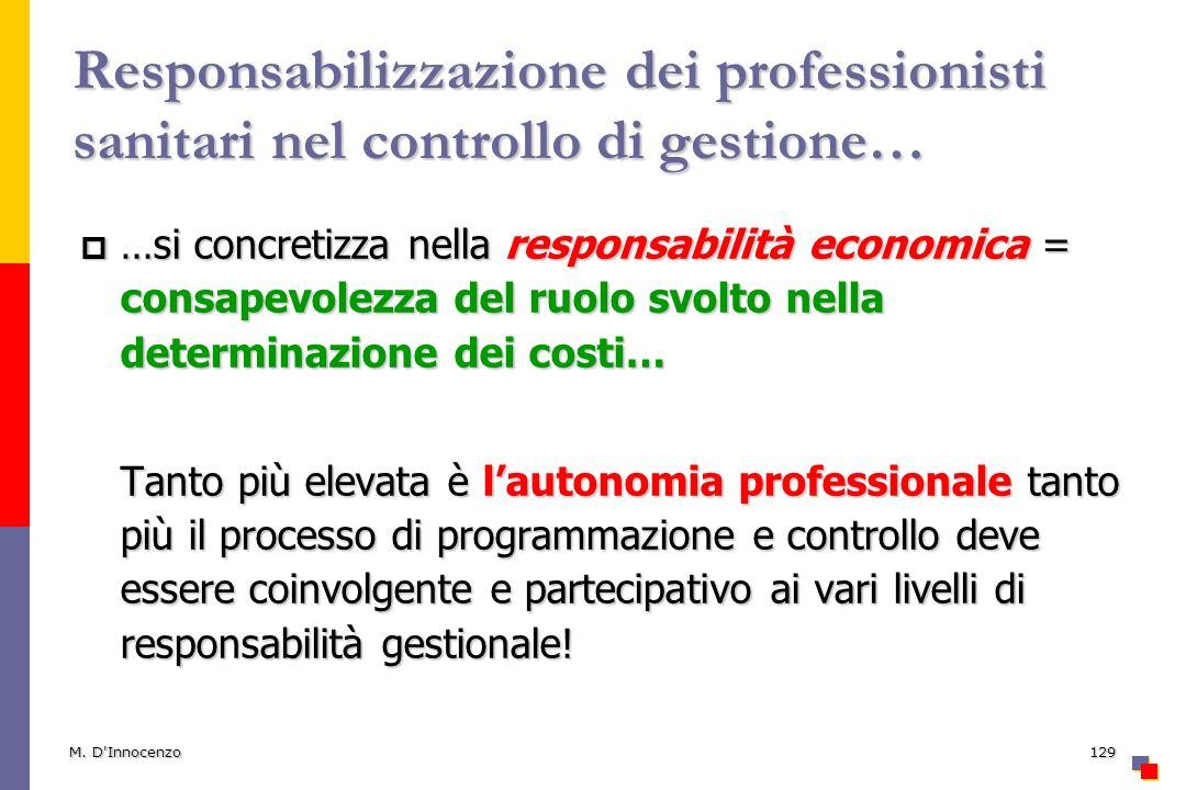 M. D'Innocenzo129 Responsabilizzazione dei professionisti sanitari nel controllo di gestione… …si concretizza nella responsabilità economica = consape