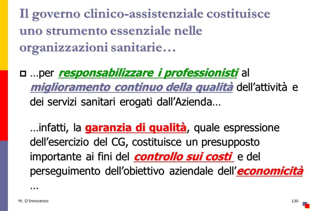 M. D'Innocenzo130 Il governo clinico-assistenziale costituisce uno strumento essenziale nelle organizzazioni sanitarie… …per responsabilizzare i profe