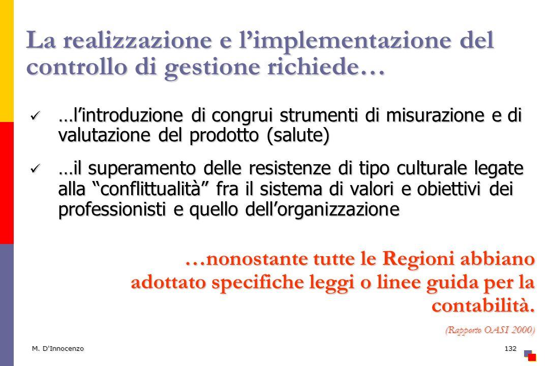 M. D'Innocenzo132 La realizzazione e limplementazione del controllo di gestione richiede… …lintroduzione di congrui strumenti di misurazione e di valu