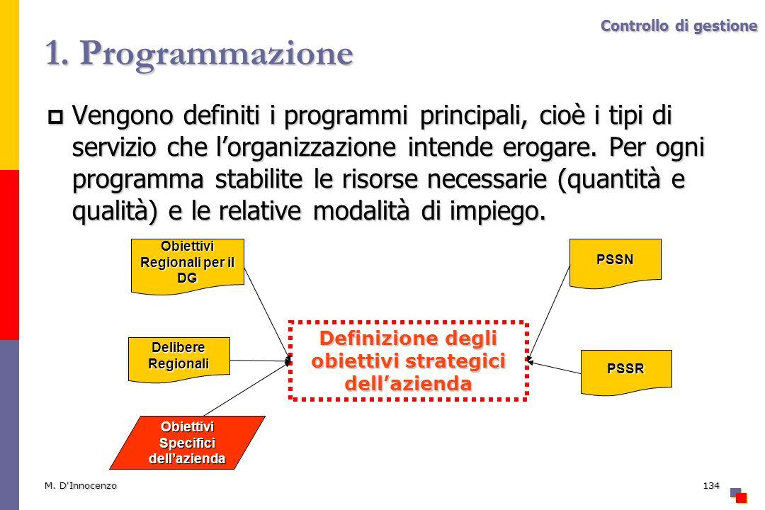 M. D'Innocenzo134 1. Programmazione Vengono definiti i programmi principali, cioè i tipi di servizio che lorganizzazione intende erogare. Per ogni pro