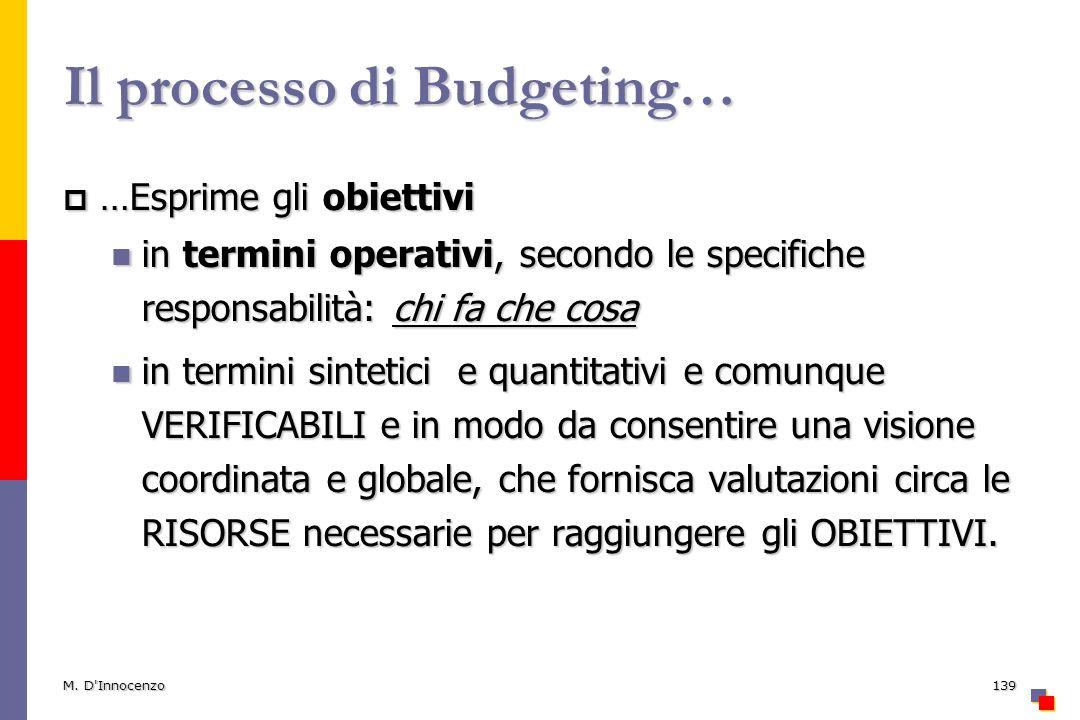 M. D'Innocenzo139 Il processo di Budgeting… …Esprime gli obiettivi …Esprime gli obiettivi in termini operativi, secondo le specifiche responsabilità: